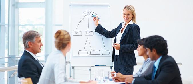 Presentation & Communication